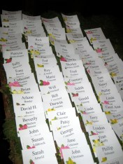 Cathy Wallace's name tags