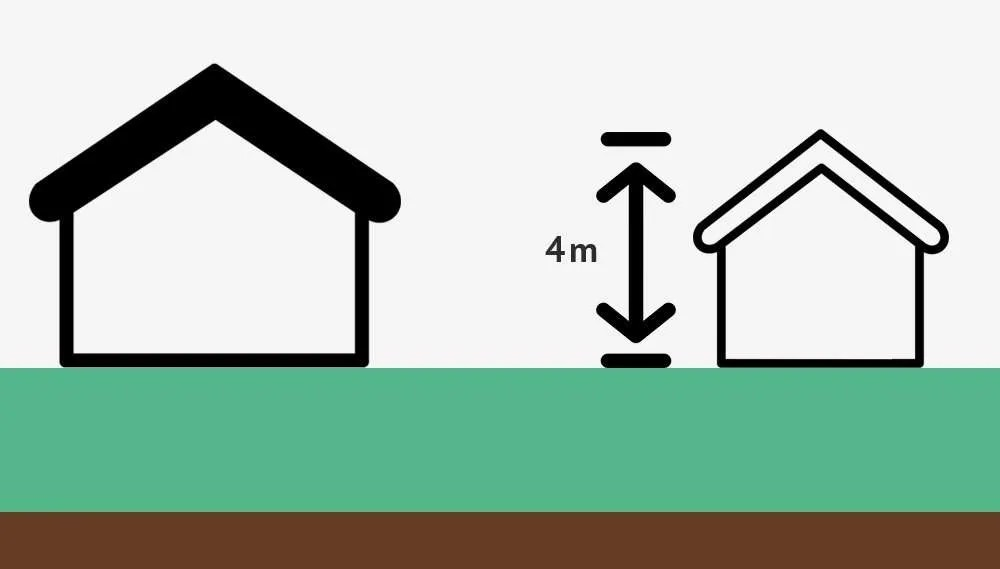 Under Permitted development, an outbuilding can be up to 4m high.