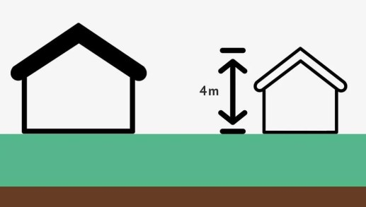 The maximum height for Permitted development is 4m.