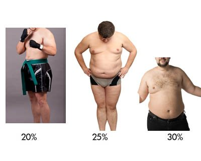 Men at different body fat levels