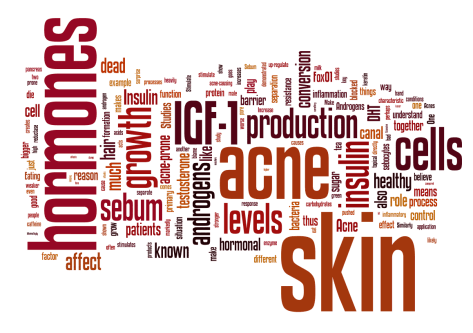 balanced hormones for skin health