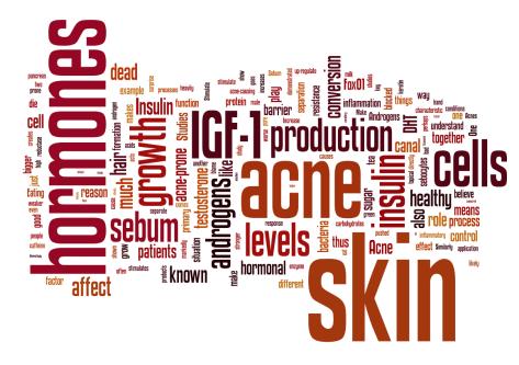 balanced hormones for skin health