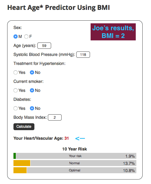Heart age predictor BMI 2