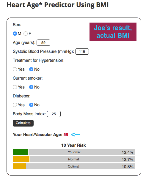 Heart age predictor BMI 25