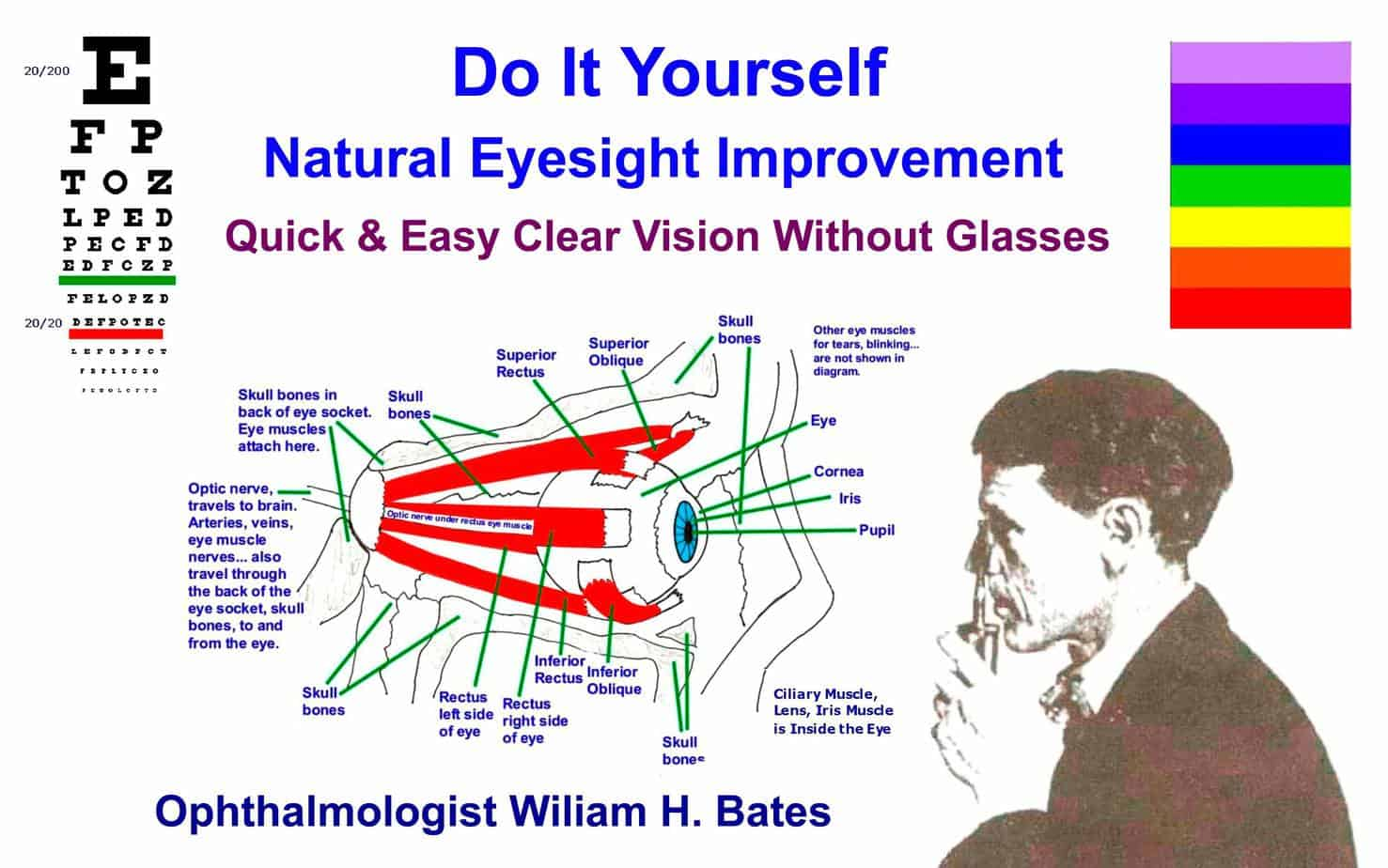 How To Improve Your Eyesight Naturally At Any Age