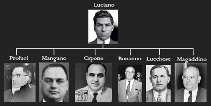 Charles Lucky Luciano - Cosa Nostra