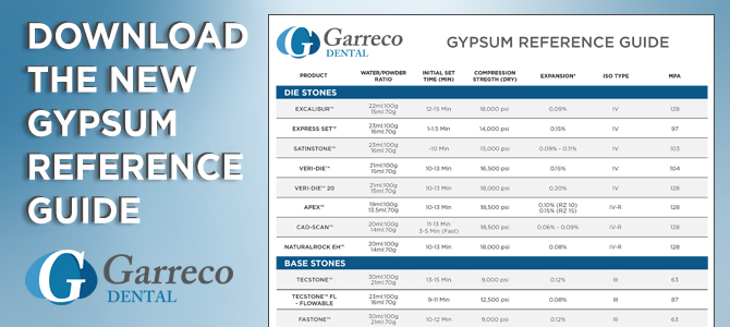 Download The NEW Gypsum Reference Guide
