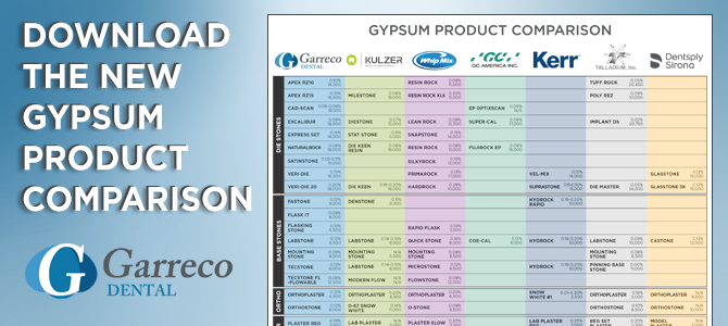 Download the NEW Gypsum Product Comparison Chart