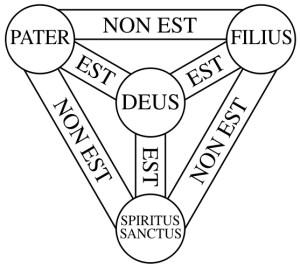 Shield-Trinity-Scutum-Fidei