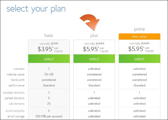 Select Bluehost Plan