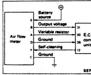 HOW TO WIRE A COBRA MAF  Z31 Performance