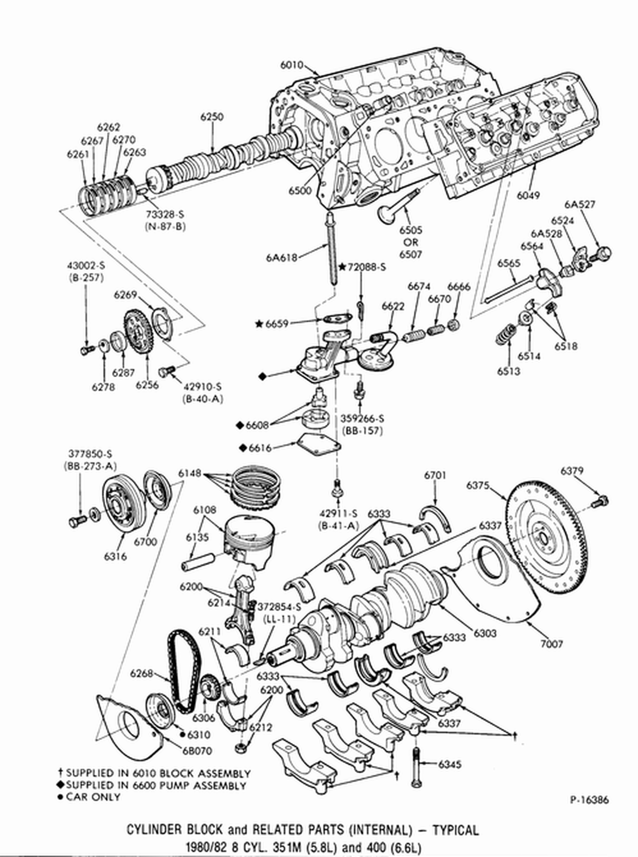 351 Cleveland Engine Diagram