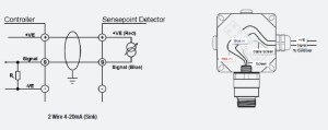 Honeywell 2106b1416 Hydrogen Gas Detectors Buy Online, We Ship Worldwide  Gasdetectorsusa