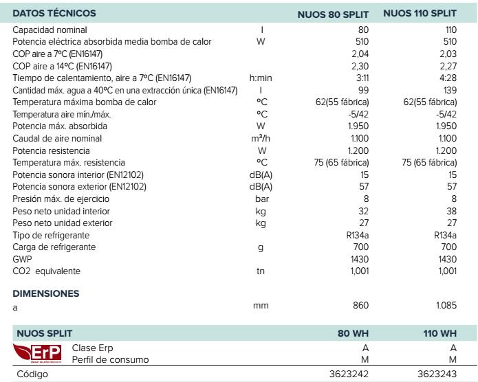 Bomba de calor para ACS Ariston NUOS SPLIT - Ficha tecnica