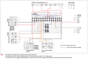 Danfoss 2 Spring Return Zone Valves  Independant Heating Times  Unvented Cylinderlarge  Gas