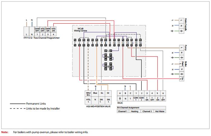 Danfoss 3 Port Mid Position Wireless Stats?resize\=665%2C427\&ssl\=1 danfoss randall 4033 wiring diagram 230 volt motor wiring diagram  at honlapkeszites.co