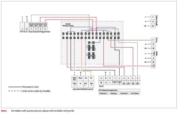 Danfoss 3 Port Mid Position Wireless Stats?resize=665%2C427&ssl=1 2 channel programmer wiring diagram wiring diagram randall 4033 mk3 wiring diagram at edmiracle.co