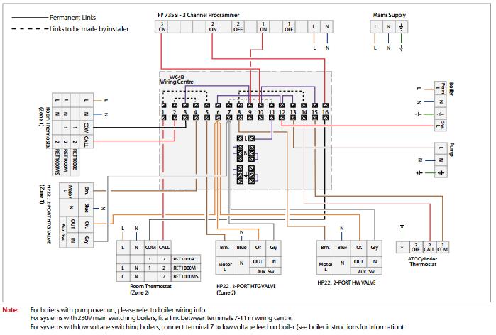 Danfoss 3 Spring Return Zone Valves Independant Times?resize\=665%2C449\&ssl\=1 diagram danfoss wiring controller akcc750 hobart wiring diagram danfoss fh-wc wiring diagram at nearapp.co