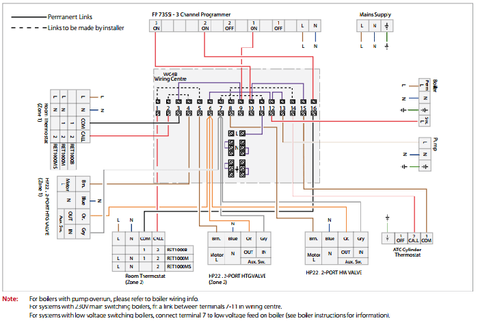Danfoss 3 Spring Return Zone Valves Independant Times?resize=665%2C449&ssl=1 danfoss underfloor heating wiring diagram wiring diagram danfoss ret230p wiring diagram at gsmportal.co