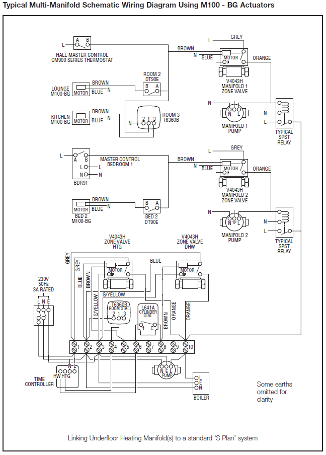 Honeywell Sundial U Plan sundial y plan wiring diagram wiring automotive wiring diagrams sundial y plan wiring diagram at creativeand.co