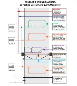 Conduit & Wiring Diagram: BiParting Swing Gate w Swing Arm Operators