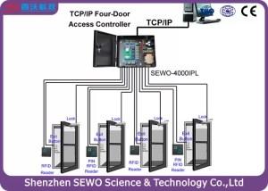 Door Access Controllers & SkyRFID 125 KHz Handfree Access