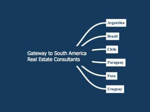gateway hub