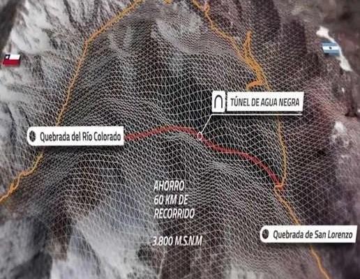 Argentina y Chile reciben préstamos del BID