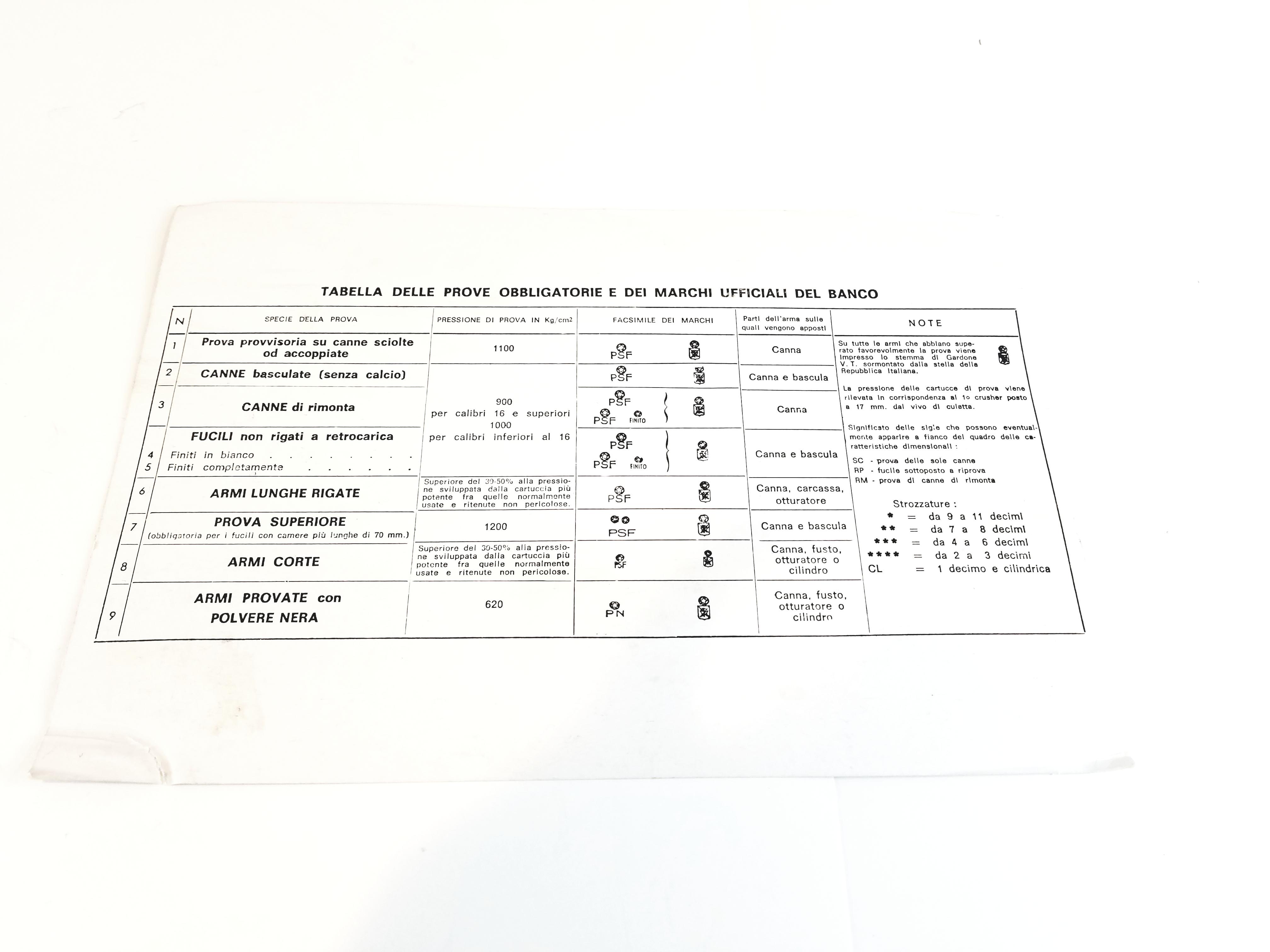 Hk Fabram Fp6 Certificate