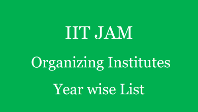 Photo of IIT JAM Organizing Institutes Year wise Lists
