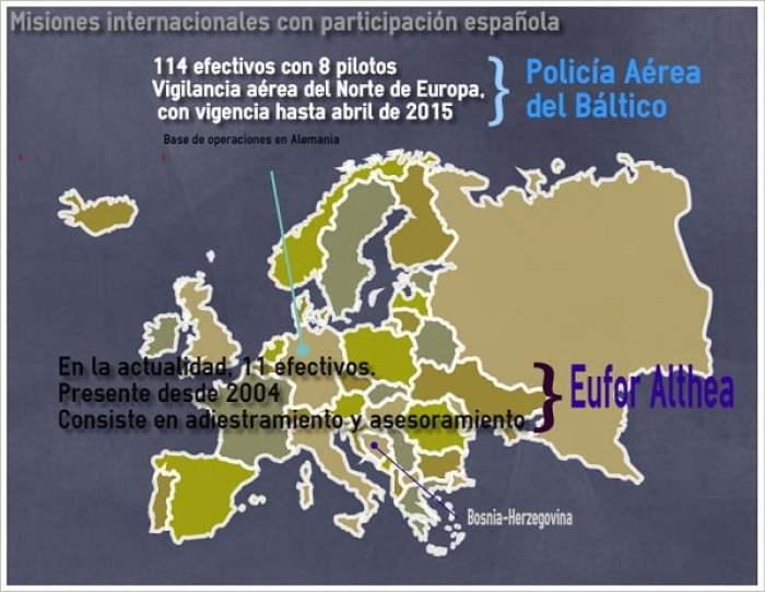 misiones europa
