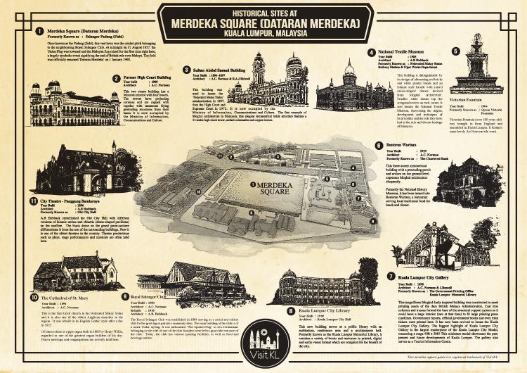 The Dataran Merdeka Free Heritage Guided Walk