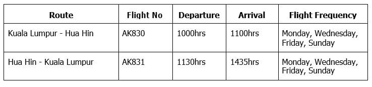 Flight Schedule for Kuala Lumpur, Malaysia (KUL) – Hua Hin, Thailand (HHQ):