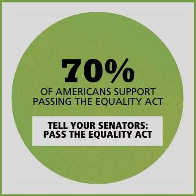 statistic that 70% of Americans support the Equality Act