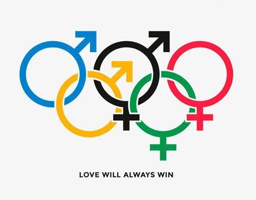 Homofobia en Rio2016