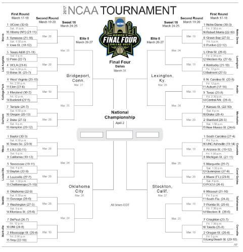UConn women's basketball will start NCAA tournament at home