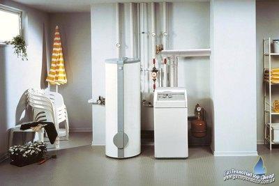 Газоиспользующее оборудование