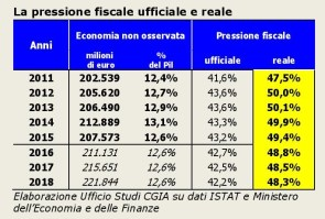 press-fisc-reale-1-page-004