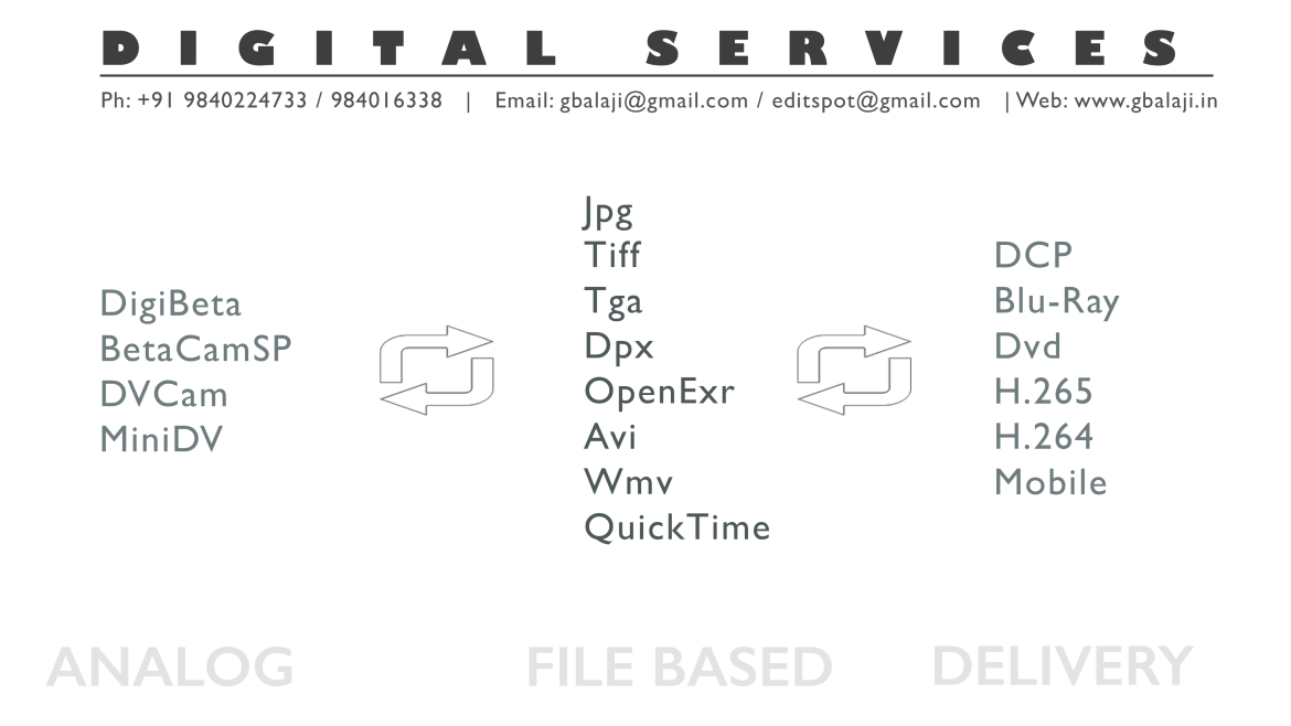 Digital Services - DigiBeta/BetacamSP to TGA/Tiff/DPX to DCP/Blu-Ray/H.265/Mobile