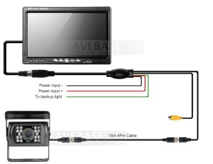 12V CCD Reversing Camera 4pin 15m Cable Kit For Lorry