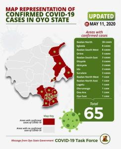 Ibadan North leads with COVID-19 Cases in Oyo State