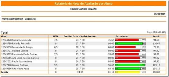 relatorio_depois