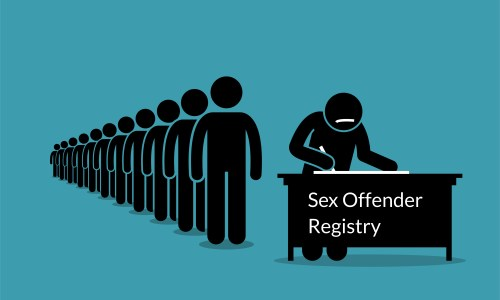 how does the sex offender registry work in SC