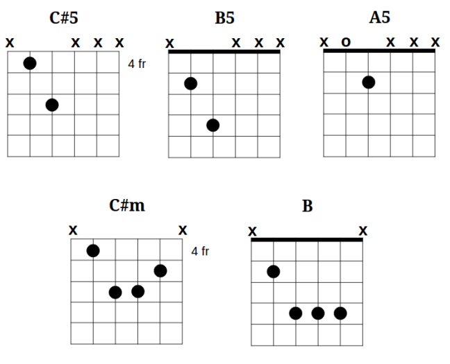 The Best Of Jill Hives chords