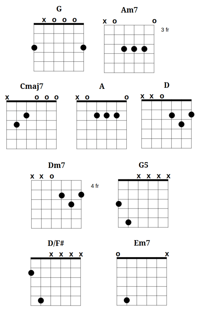 Poor Substitute chords