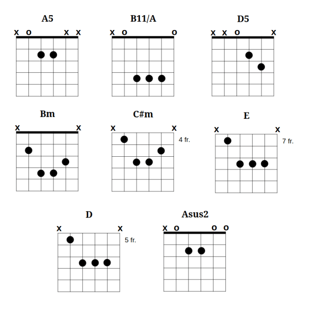You Satisfy Me - Guitar Tablature at GBV Guitar