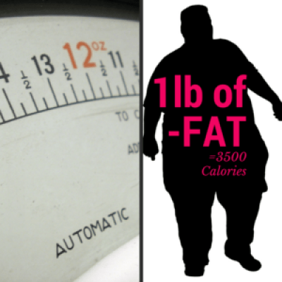 ilb-of-fat-is-3500-calories