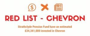 SPF Red List - Chevron