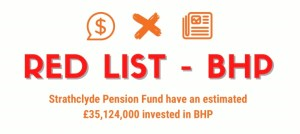 SPF Red List - BHP