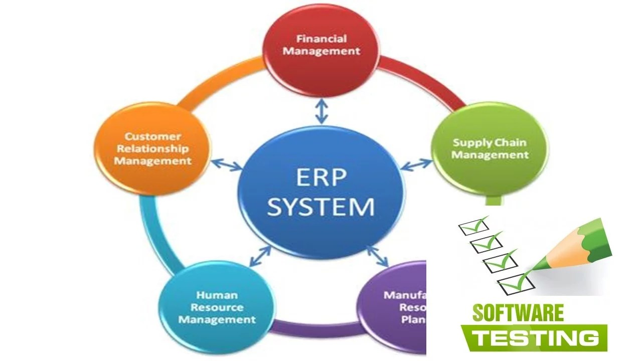 Erp Domain Knowledge Software Testing
